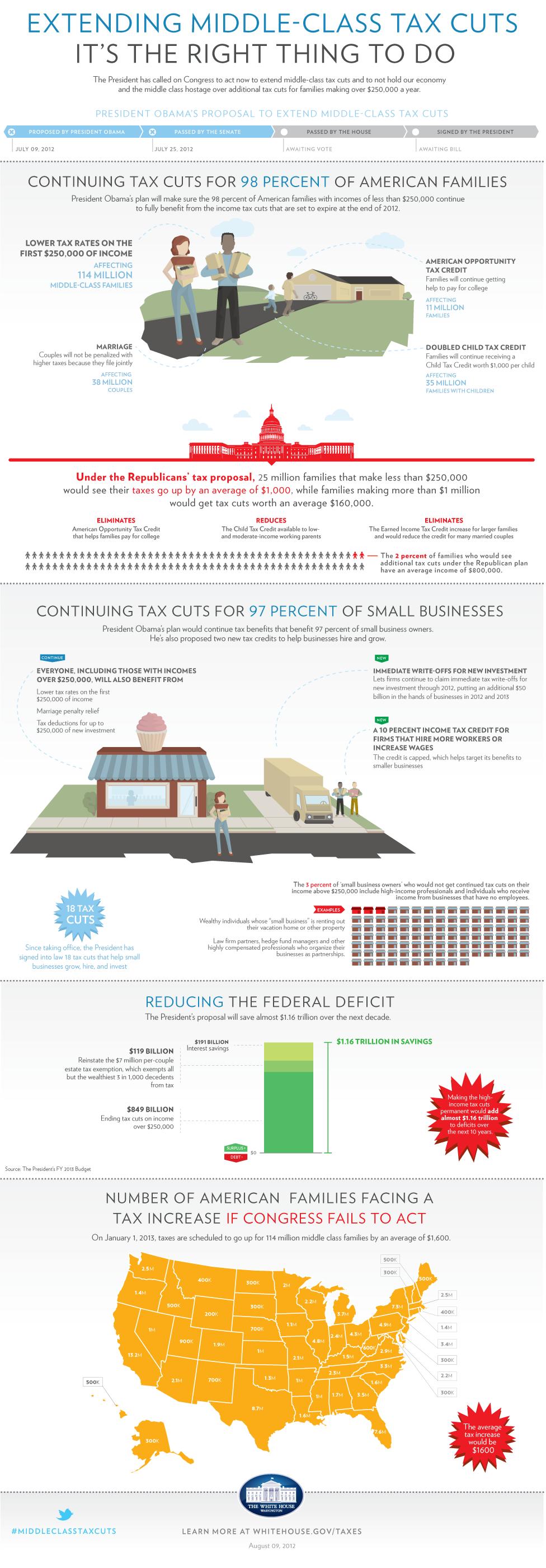 Obama Tax Plan Infographic